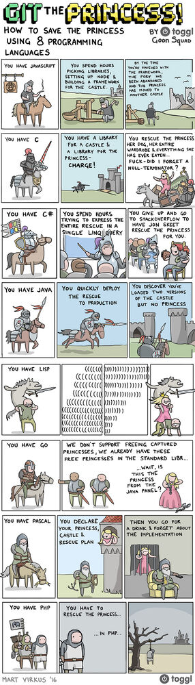 Toggl how to save the princess in 8 programming languages